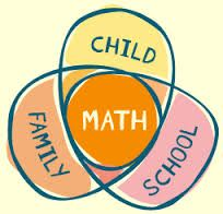 child math venn diagram