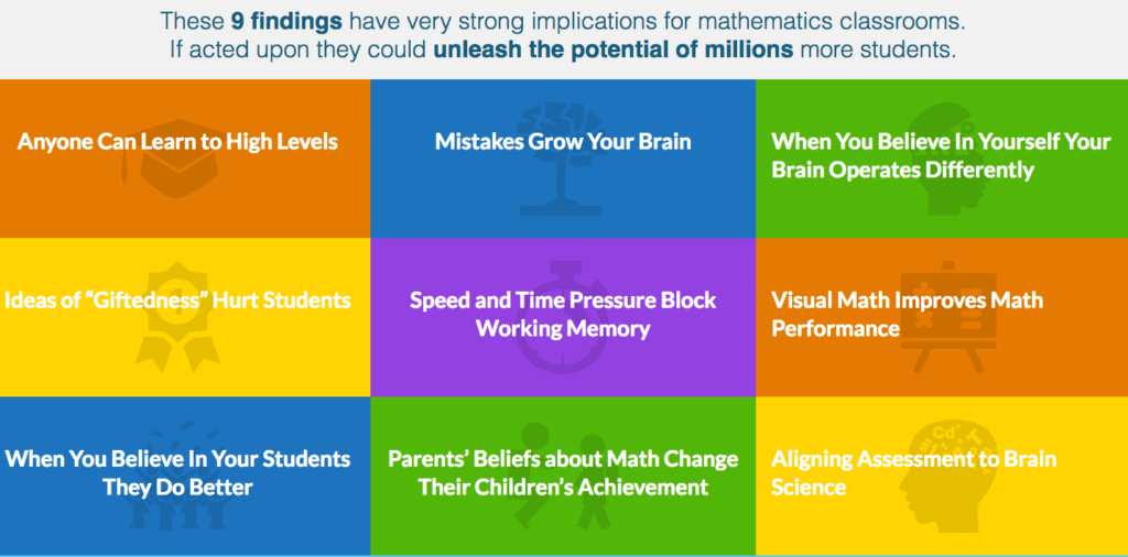YouCubed: Helping Teachers Transform Beliefs About Math – SIS For ...