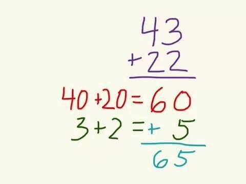 partial-sums