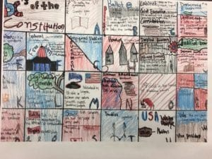 Middle School Constitution ABCs