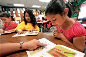 guided reading finger