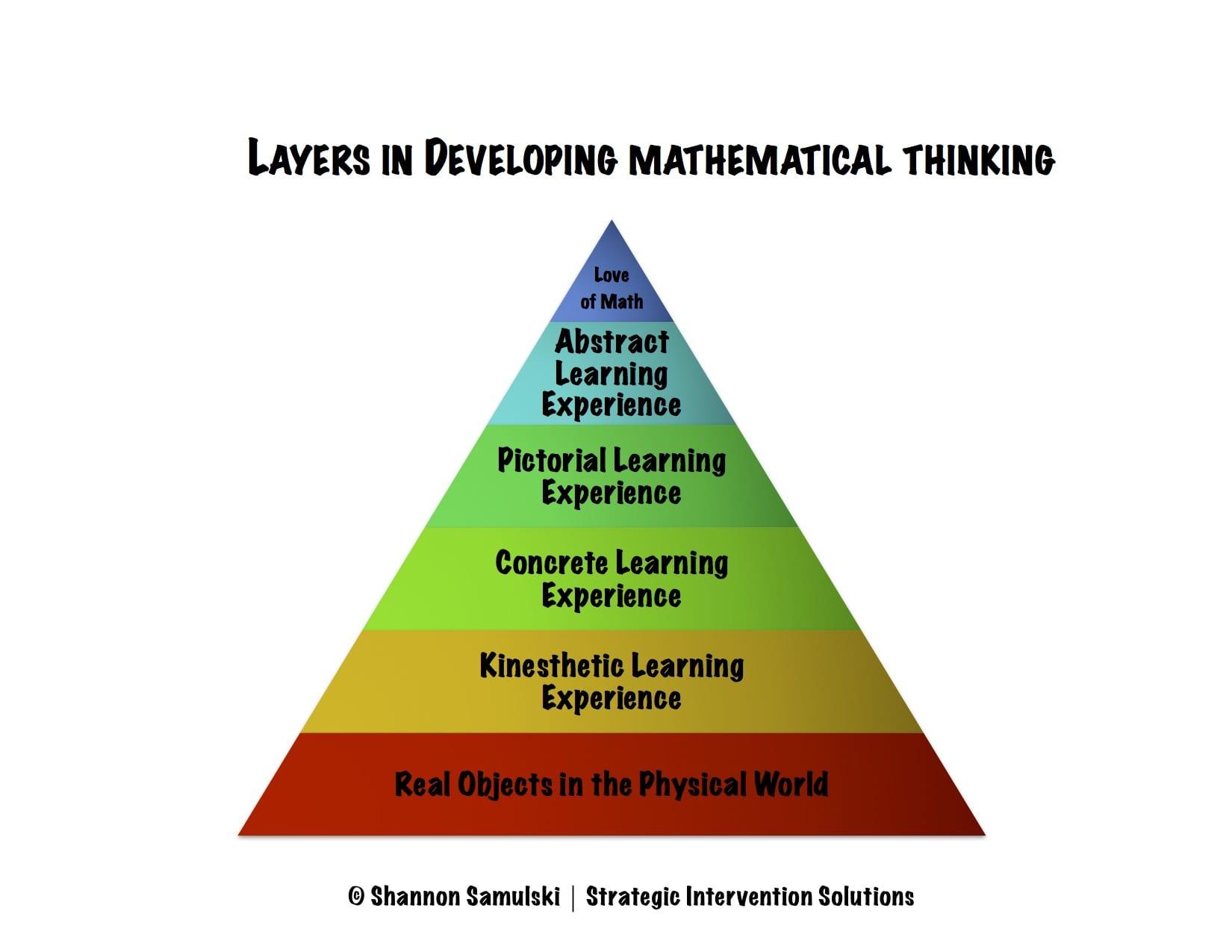 math pyramid