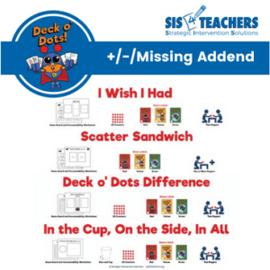 Addition Subtraction Missing Addends Bundle