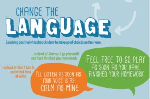 Change the Language