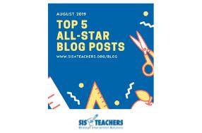 top five posts
