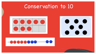 ESGI Screener: Conservation to 10