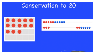ESGI Screener: Conservation to 20