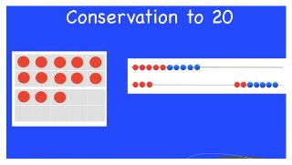 ESGI Screener: Conservation to 20