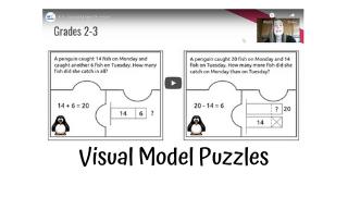 Visual Model Puzzles